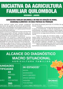 Jornal da Iniciativa da Agricultura Familiar Quilombola (Novembro-Janeiro)